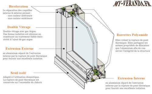 Veranda aluminium à rupture de pont thermique